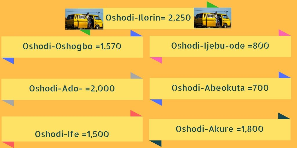 cost of bus transportation from oshodi to other states.