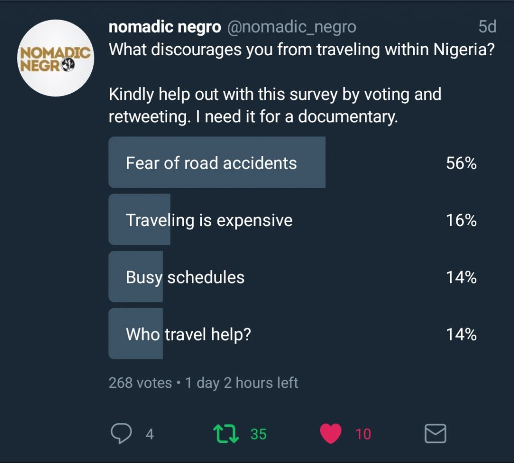 A poll I ran on what influences why Nigerians don't want to travel within Nigeria